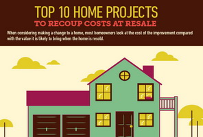 Venice real estate agency Beach Bums Realty home project guide to recoup costs when selling house - T.