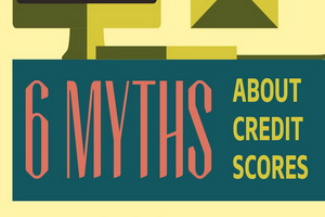 Real Estate Tips |  6 myths about credit scores
